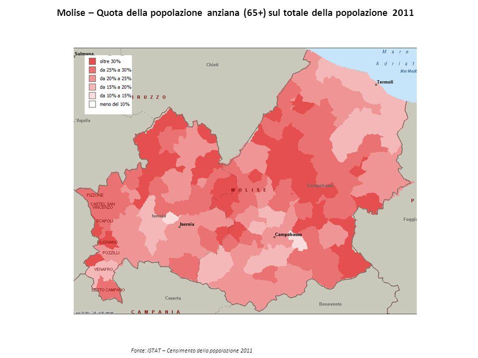 Molise – Quota della popolazione anziana (65+) sul totale della popolazione 2011