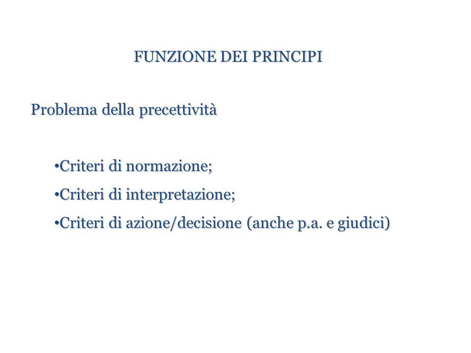 FUNZIONE DEI PRINCIPI Problema della precettività. Criteri di normazione; Criteri di interpretazione;
