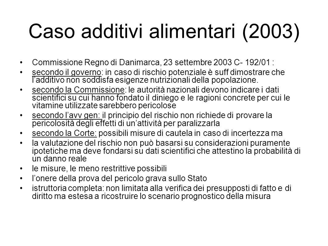 Caso additivi alimentari (2003)