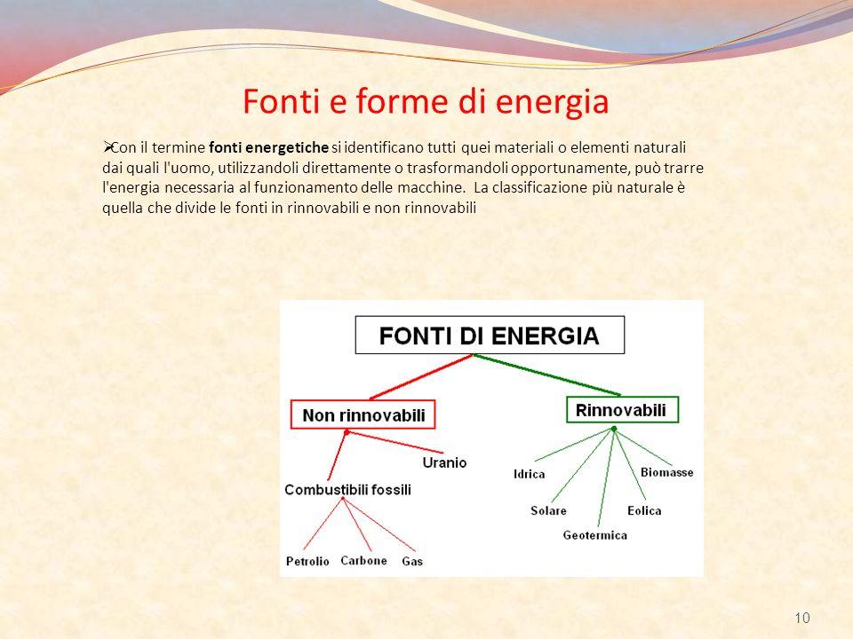 Fonti e forme di energia