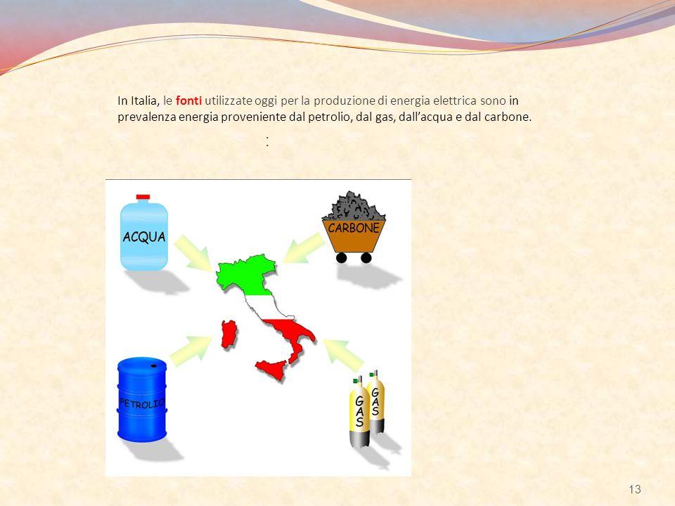 In Italia, le fonti utilizzate oggi per la produzione di energia elettrica sono in prevalenza energia proveniente dal petrolio, dal gas, dall'acqua e dal carbone.