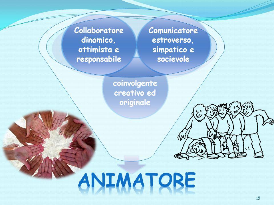 Animatore Comunicatore estroverso, simpatico e socievole