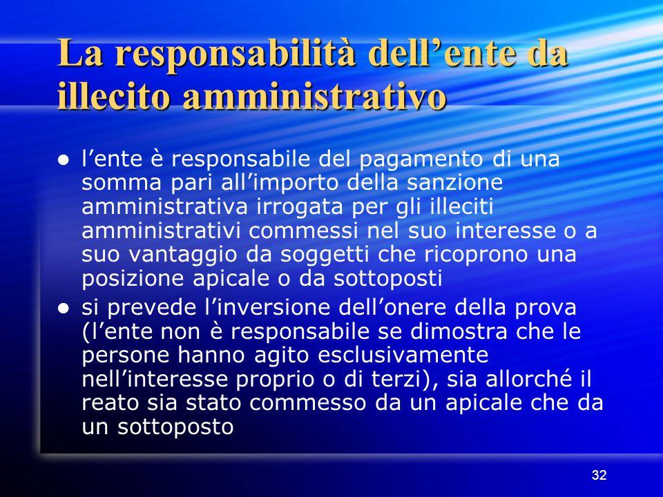 La responsabilità dell'ente da illecito amministrativo