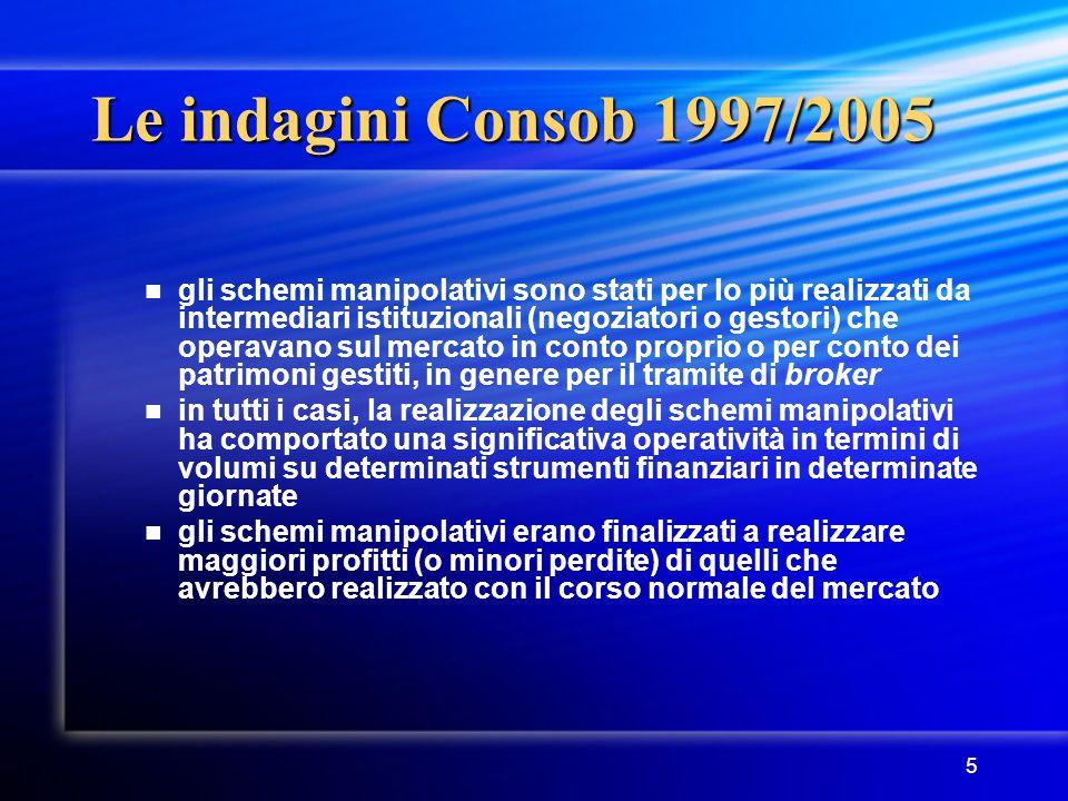 Le indagini Consob 1997/2005