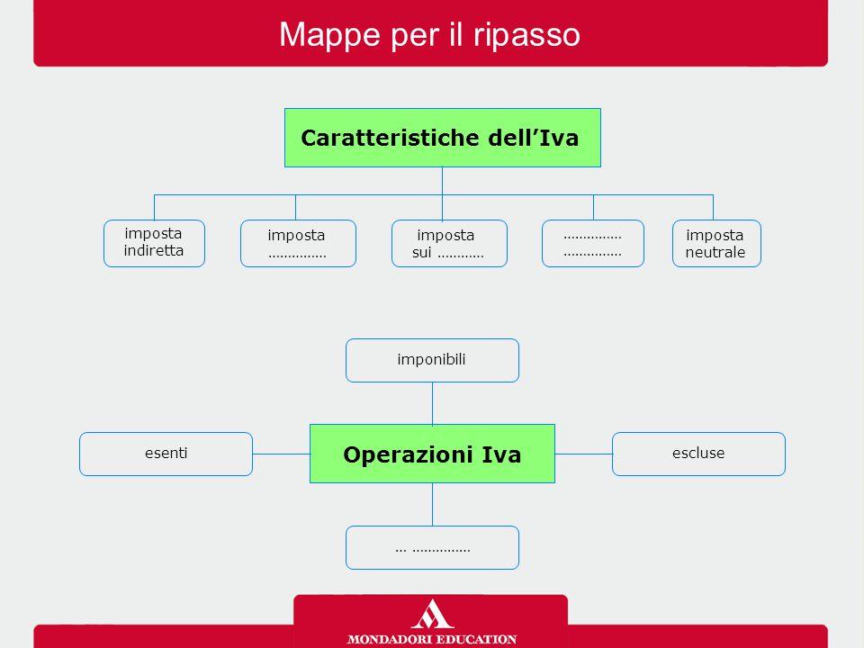 Mappe per il ripasso Caratteristiche dell'Iva Operazioni Iva imposta