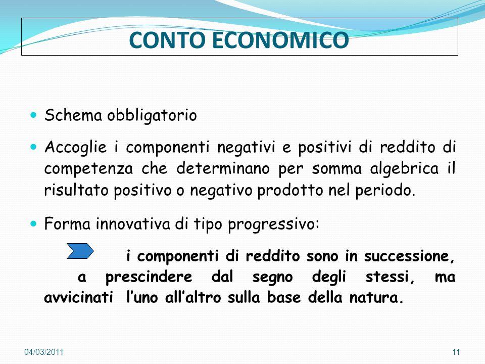 CONTO ECONOMICO Schema obbligatorio