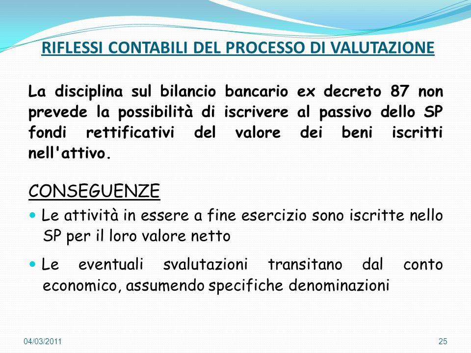 RIFLESSI CONTABILI DEL PROCESSO DI VALUTAZIONE