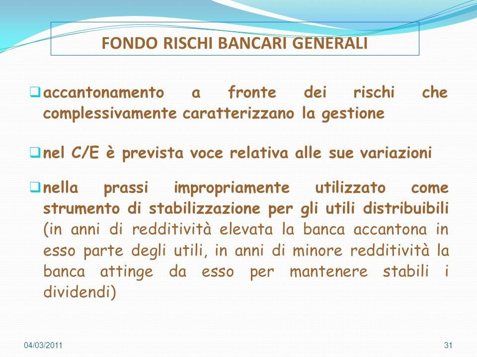 FONDO RISCHI BANCARI GENERALI