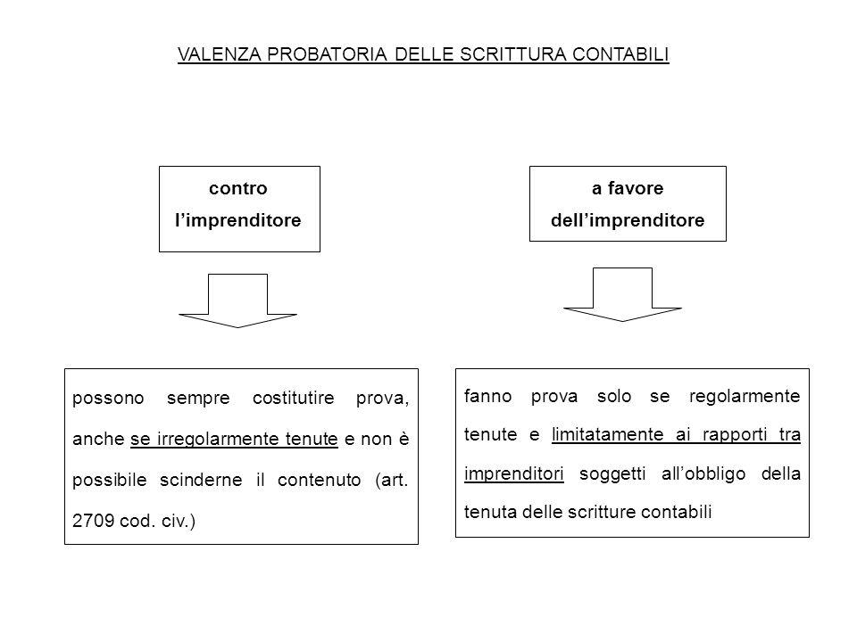 VALENZA PROBATORIA DELLE SCRITTURA CONTABILI