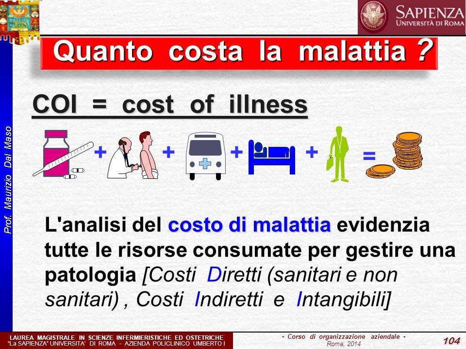 Quanto costa la malattia