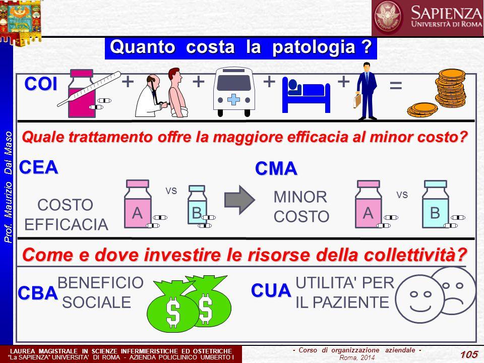 Quanto costa la patologia