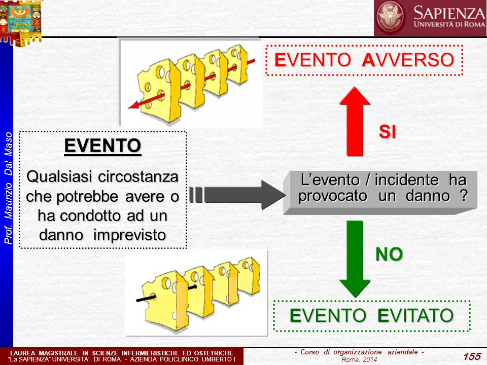 L'evento / incidente ha provocato un danno