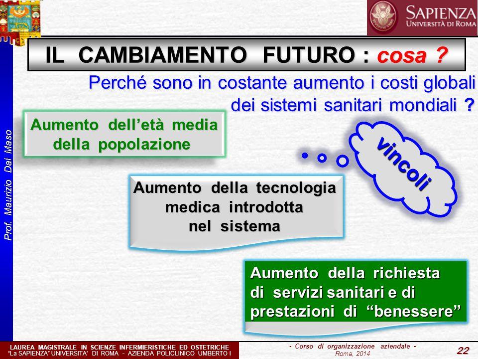 IL CAMBIAMENTO FUTURO : cosa