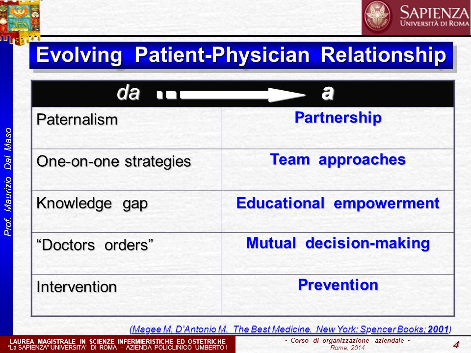 a Evolving Patient-Physician Relationship da Paternalism Partnership