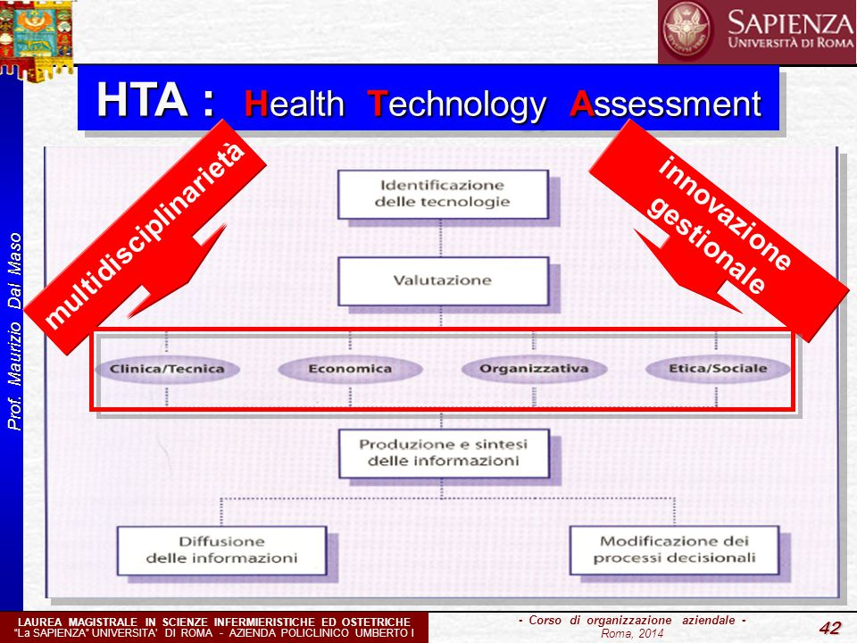 HTA : Health Technology Assessment