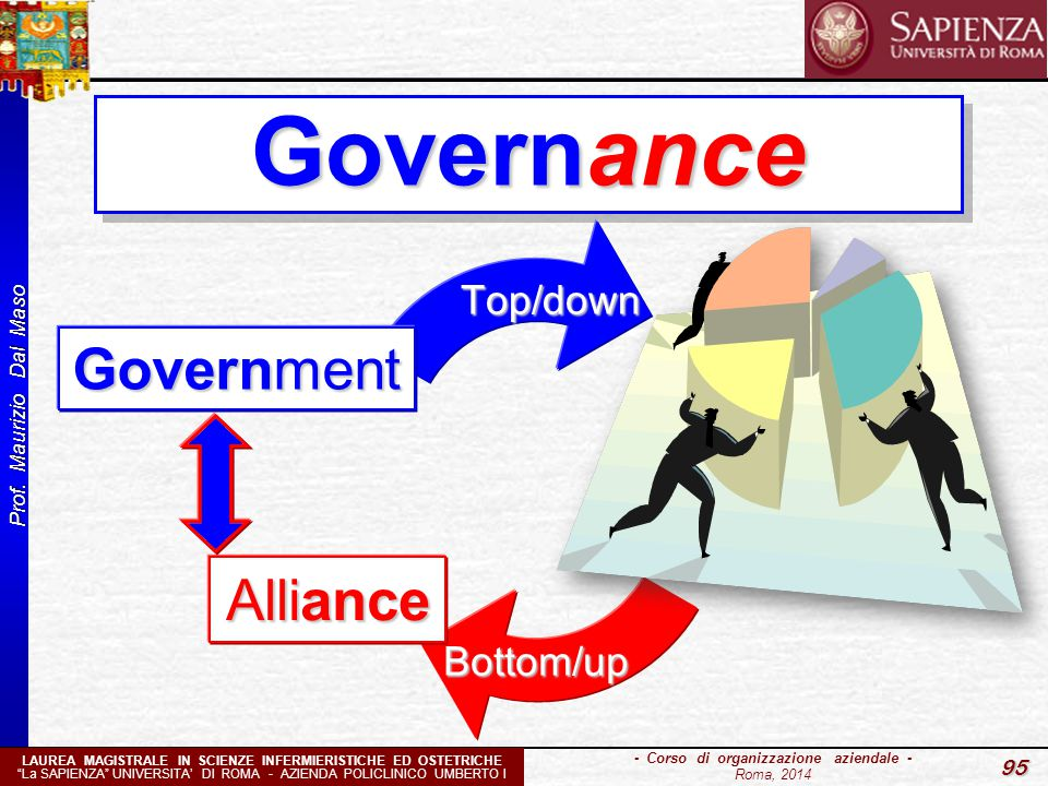 Governance Government So how do we as a PCT do that