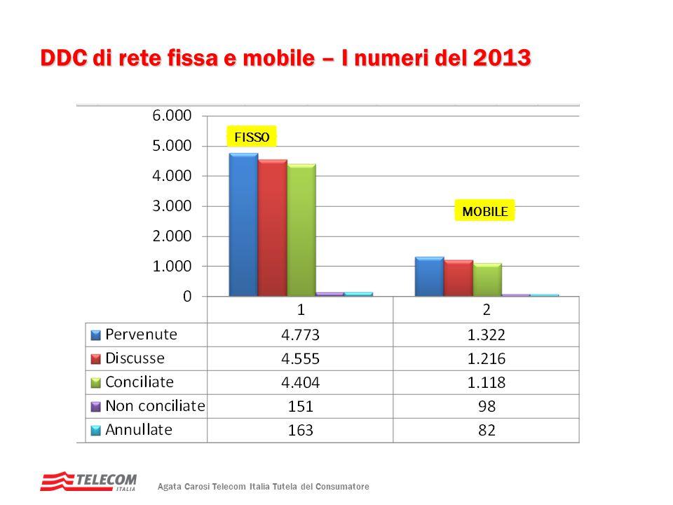 DDC di rete fissa e mobile – I numeri del 2013