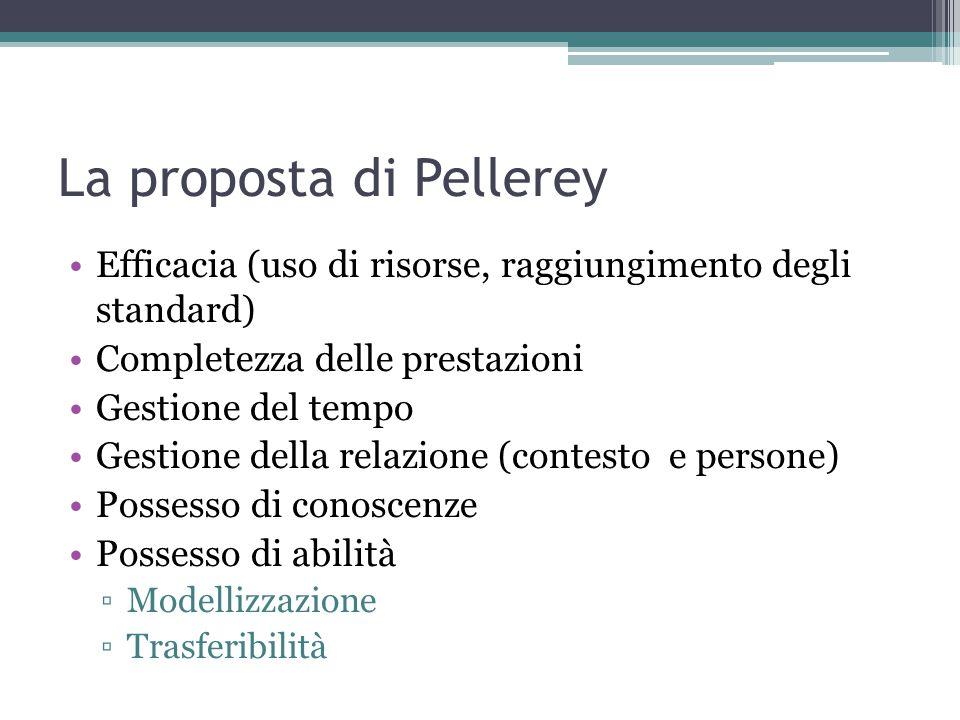 La proposta di Pellerey