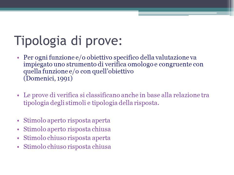 Tipologia di prove: