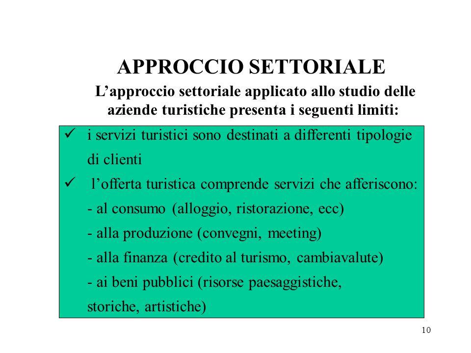 APPROCCIO SETTORIALE L'approccio settoriale applicato allo studio delle aziende turistiche presenta i seguenti limiti: