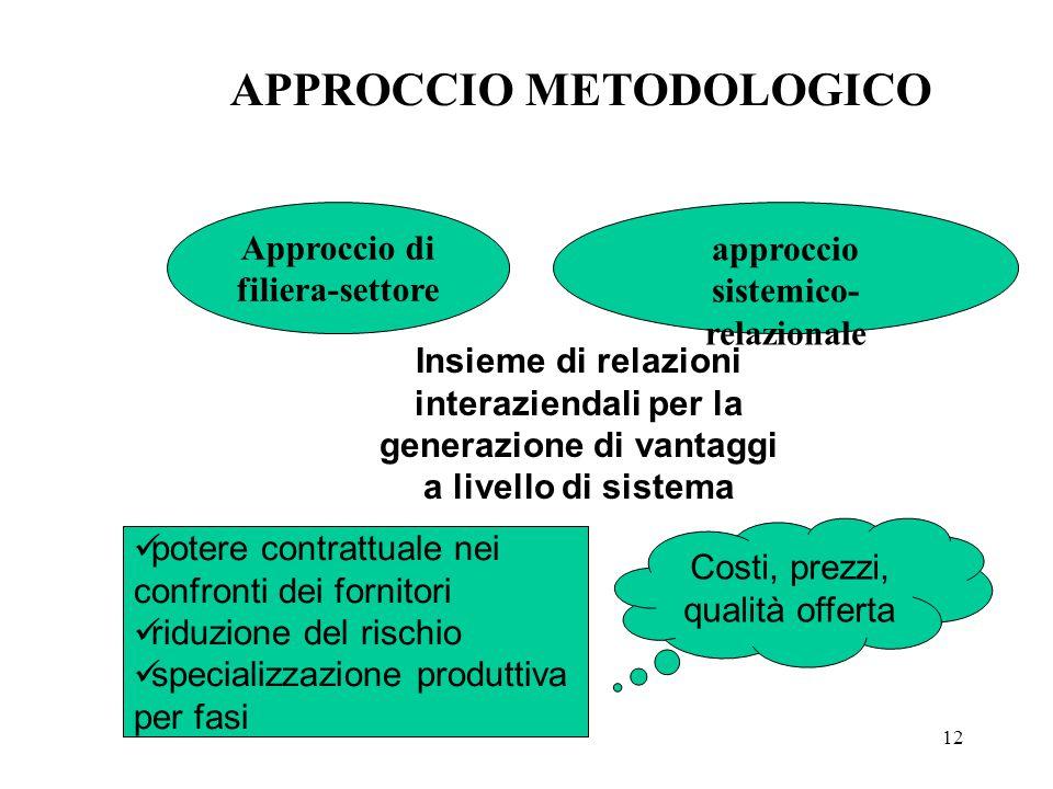 APPROCCIO METODOLOGICO sistemico-relazionale