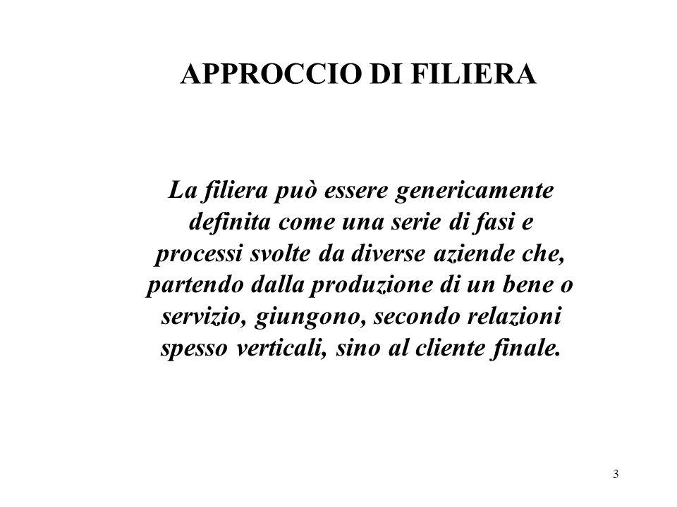 APPROCCIO DI FILIERA