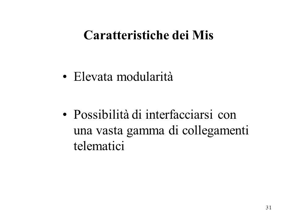 Caratteristiche dei Mis