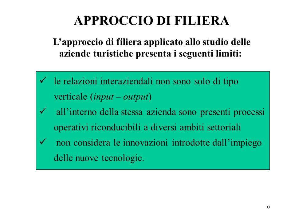 APPROCCIO DI FILIERA L'approccio di filiera applicato allo studio delle aziende turistiche presenta i seguenti limiti:
