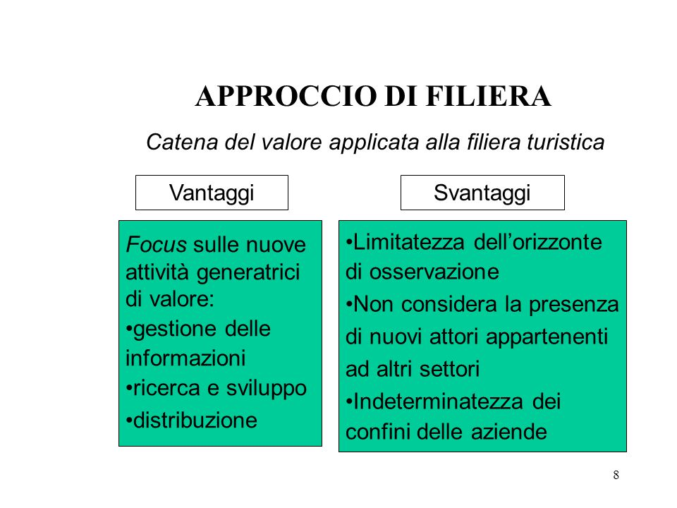 Catena del valore applicata alla filiera turistica