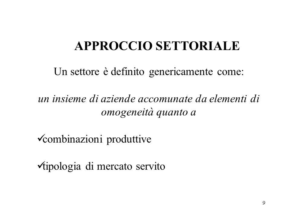 APPROCCIO SETTORIALE Un settore è definito genericamente come: