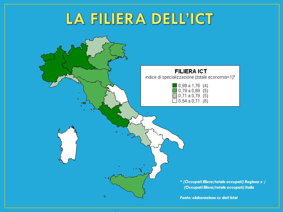 LA FILIERA DELL'ICT * (Occupati filiera/totale occupati) Regione x /