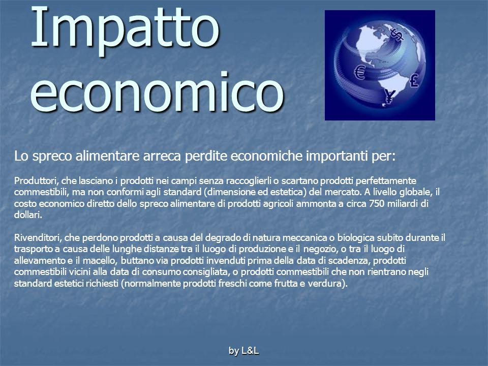 Impatto economico Lo spreco alimentare arreca perdite economiche importanti per: