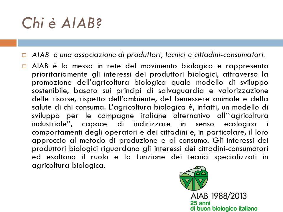 Chi è AIAB AIAB è una associazione di produttori, tecnici e cittadini-consumatori.
