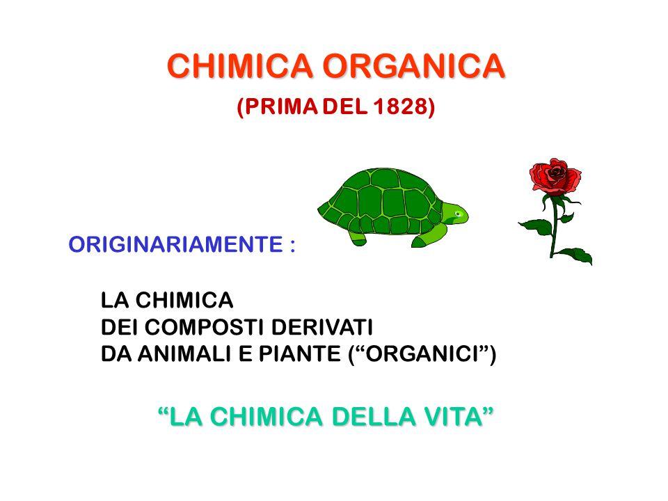 CHIMICA ORGANICA LA CHIMICA DELLA VITA (PRIMA DEL 1828)