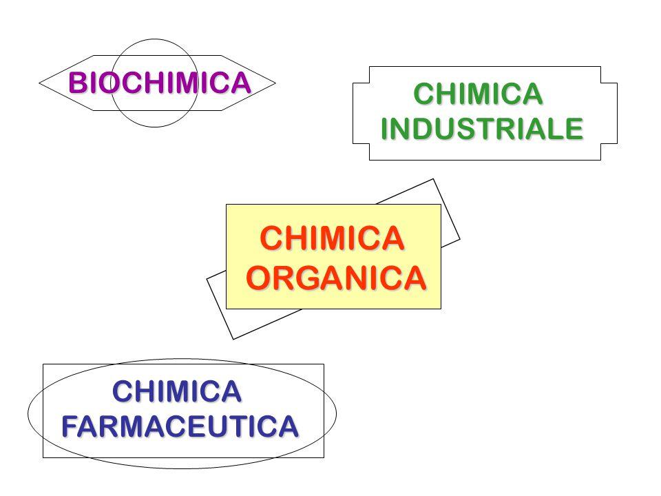 BIOCHIMICA CHIMICA INDUSTRIALE CHIMICA ORGANICA CHIMICA FARMACEUTICA