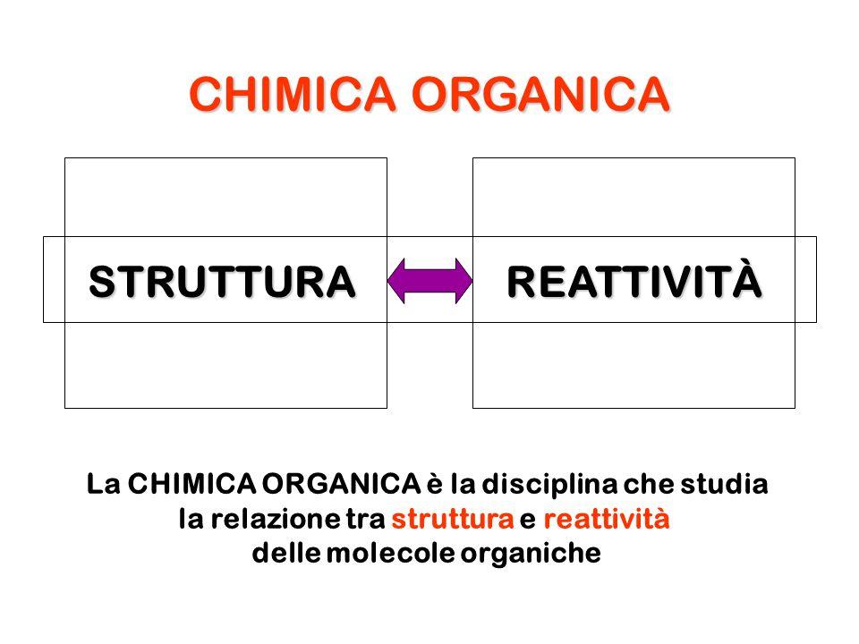 CHIMICA ORGANICA STRUTTURA REATTIVITÀ