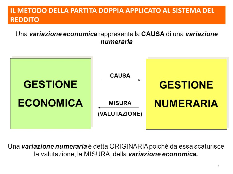 GESTIONE ECONOMICA GESTIONE NUMERARIA