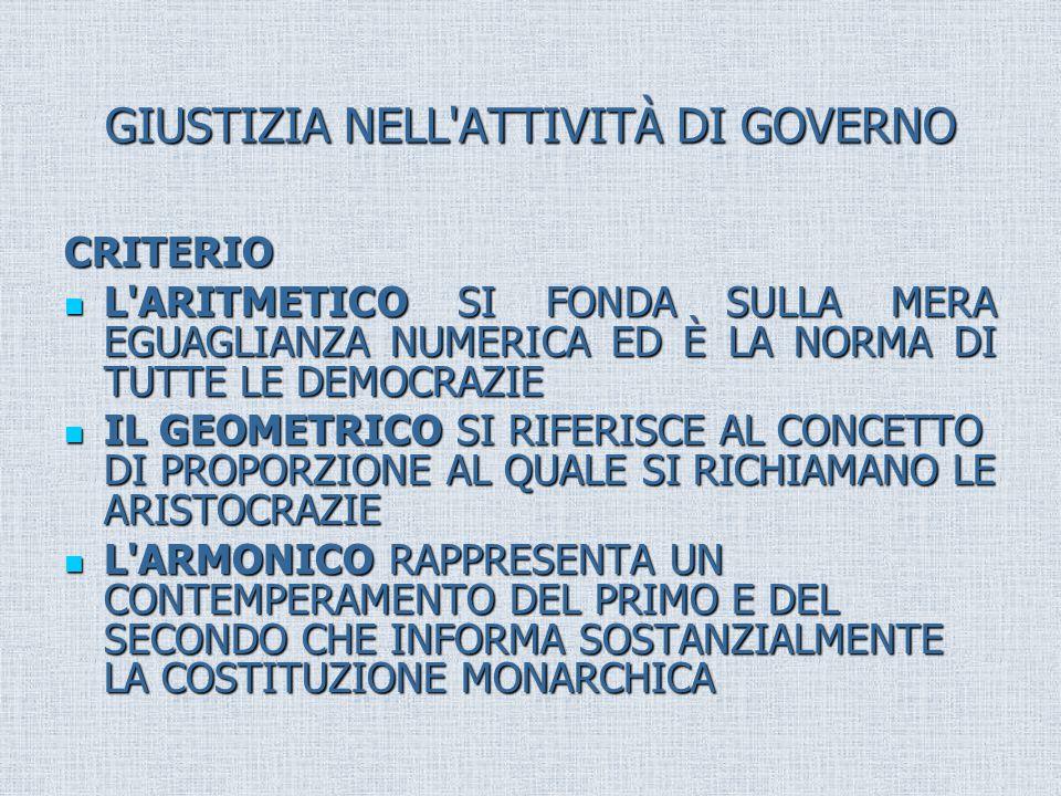 GIUSTIZIA NELL ATTIVITÀ DI GOVERNO