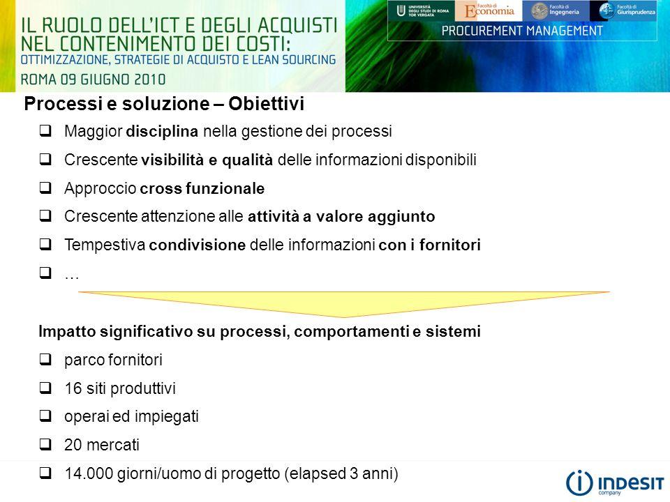 Processi e soluzione – Obiettivi
