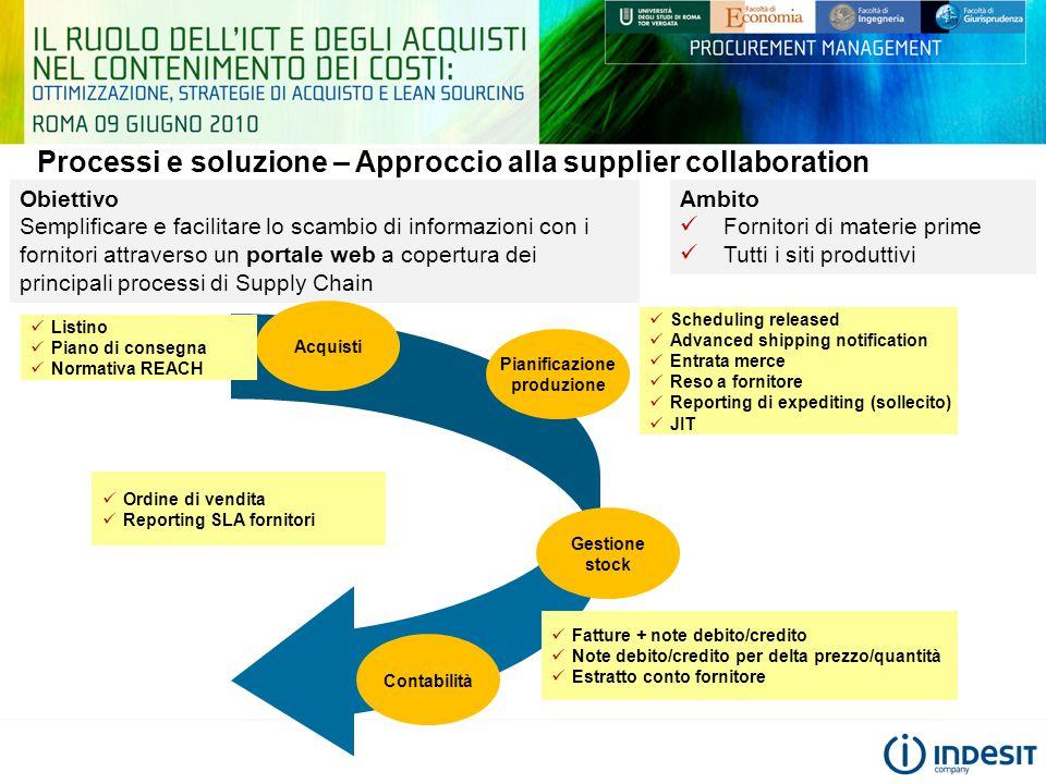 Processi e soluzione – Approccio alla supplier collaboration
