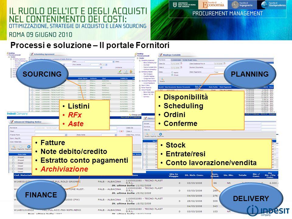 Processi e soluzione – Il portale Fornitori