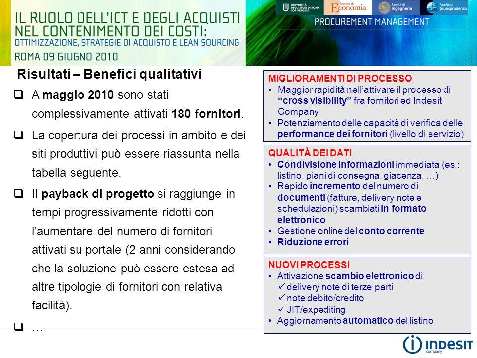 Risultati – Benefici qualitativi