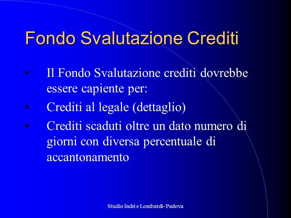 Fondo Svalutazione Crediti