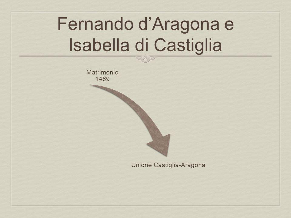Fernando d'Aragona e Isabella di Castiglia