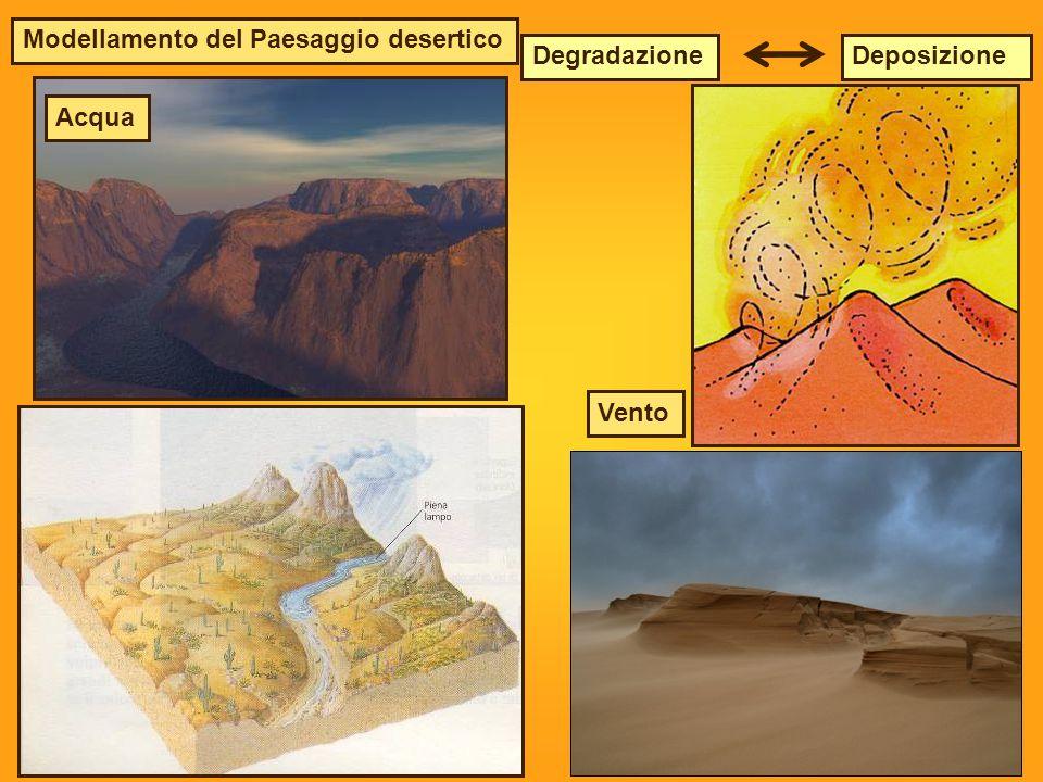 Modellamento del Paesaggio desertico