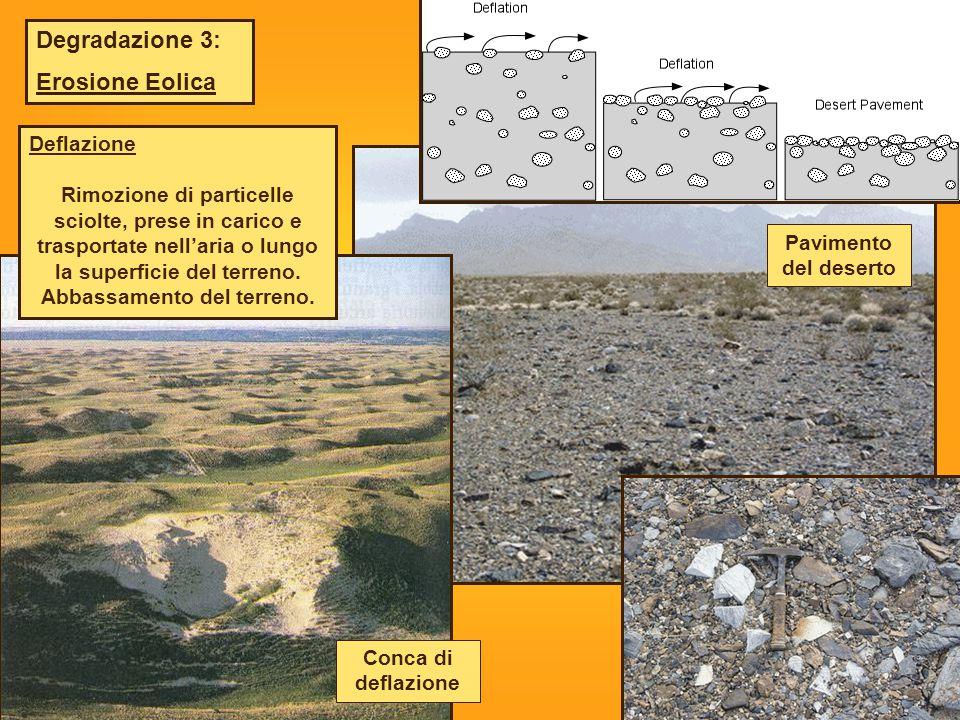 Degradazione 3: Erosione Eolica Deflazione