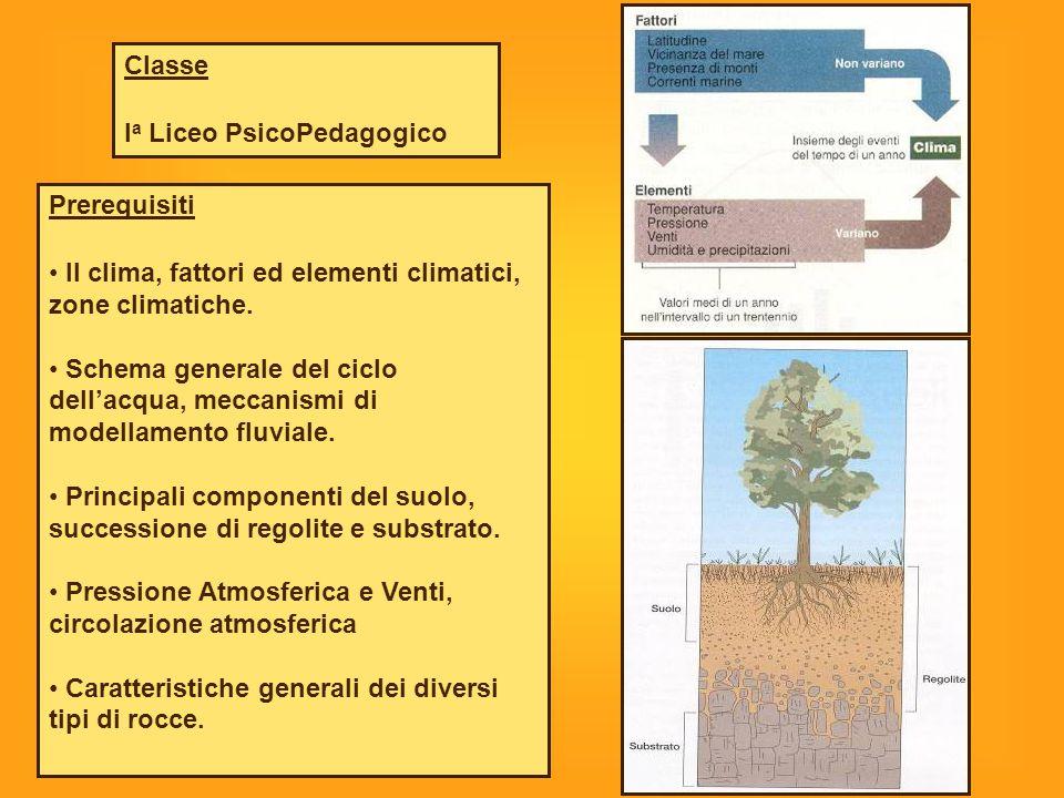 Classe Ia Liceo PsicoPedagogico. Prerequisiti. Il clima, fattori ed elementi climatici, zone climatiche.