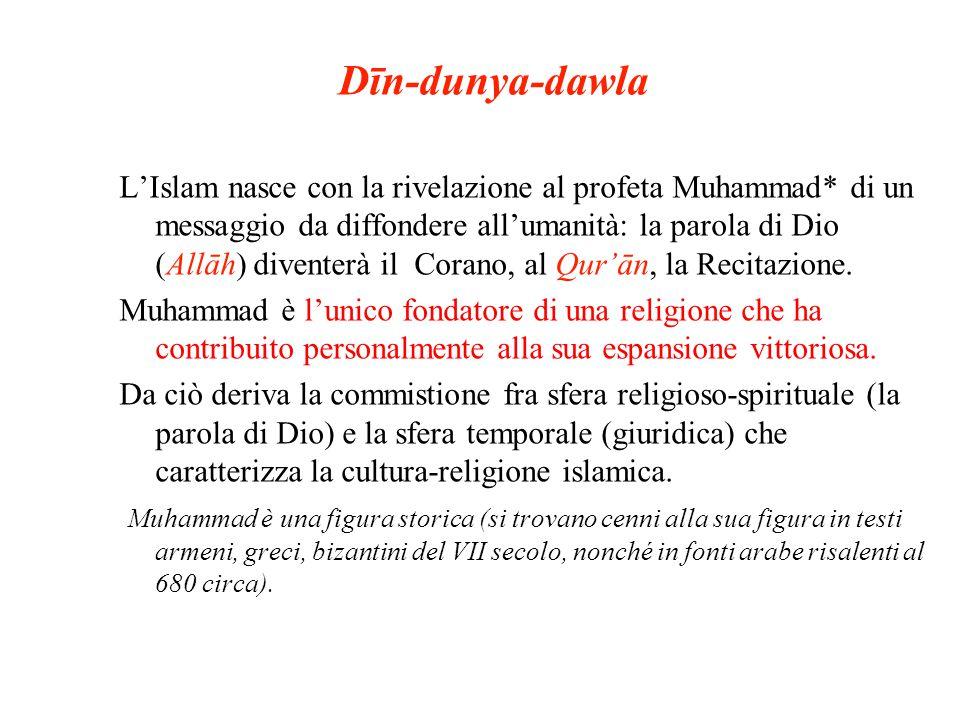 Dīn-dunya-dawla