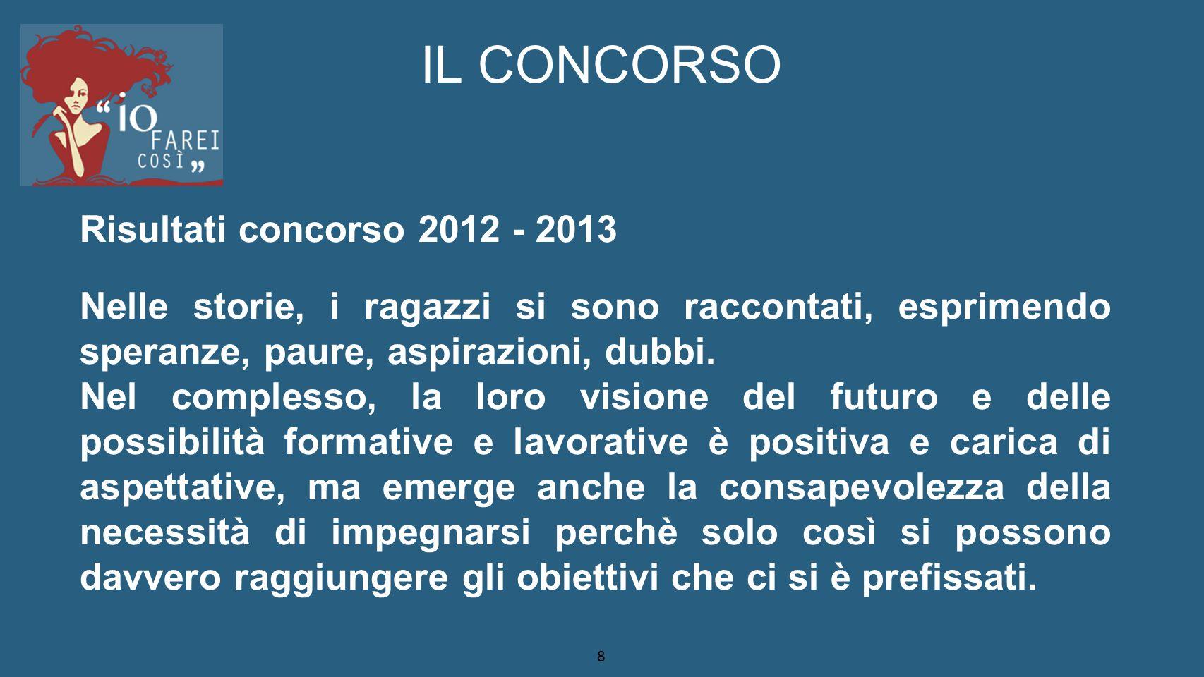 IL CONCORSO Risultati concorso 2012 - 2013