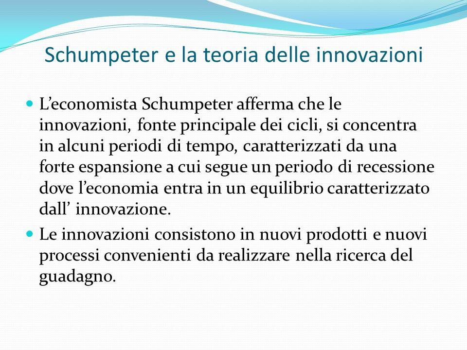 Schumpeter e la teoria delle innovazioni
